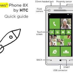 """HTC con novedoso """"inquilino"""" proveniente de WP8"""